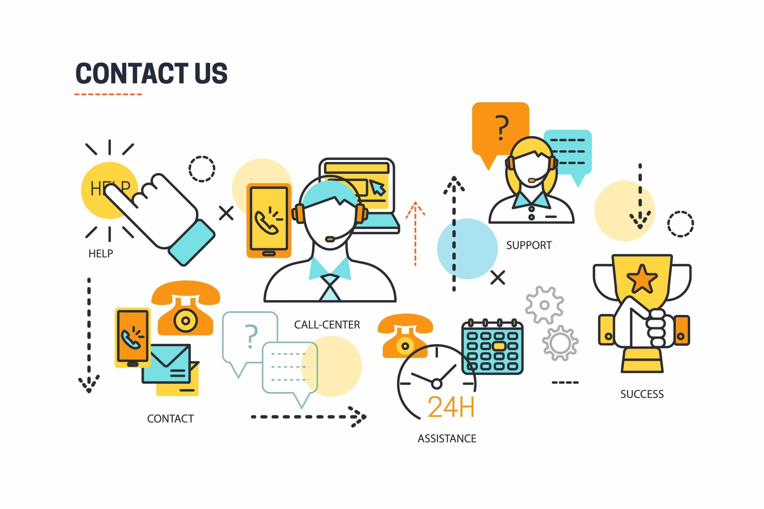Live chat support outsourcing