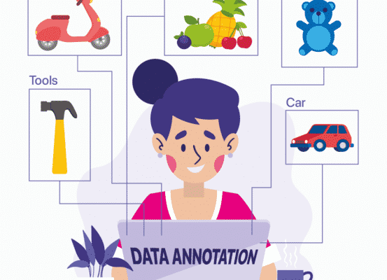 Human data annotation (source: therobotreport)